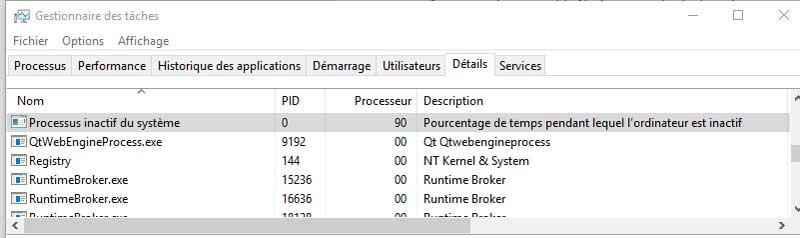 Le processus Idle/Inactif de Windows 10
