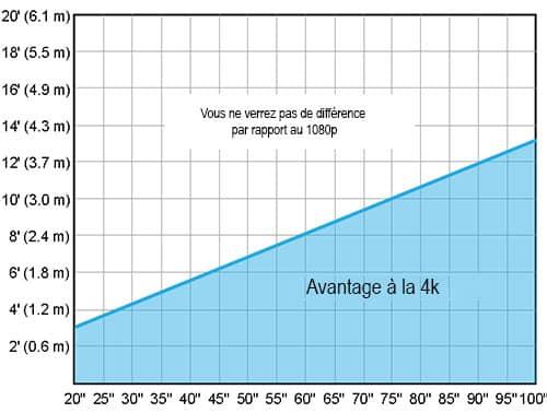 Diffusion-4k