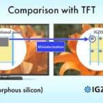 IGZO et IPS : quelle est la différence ?