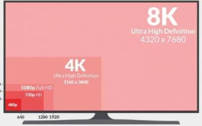 720p ou 1080p ou 1440p ou 4K ou 8K : que choisir ?