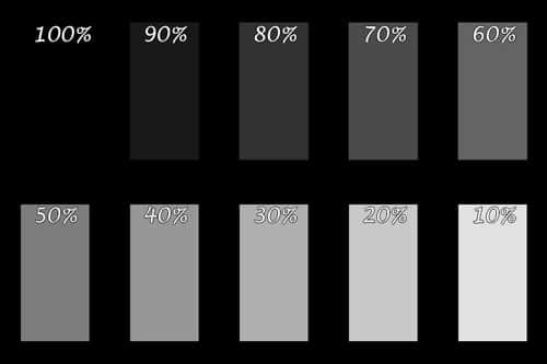 Niveau De Noir Calibrage écran