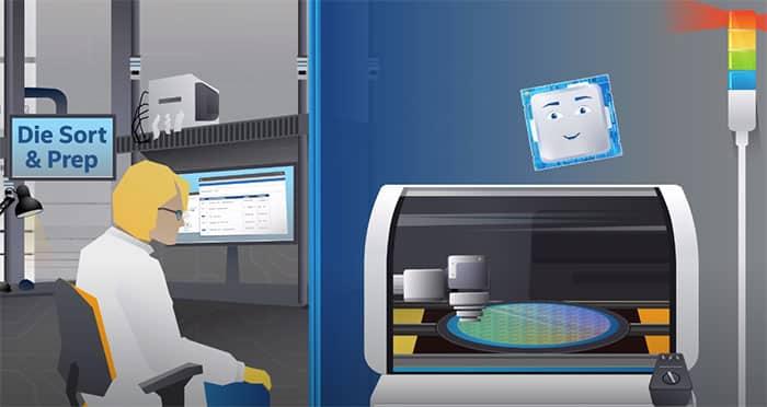 Procédé Fabrication Processeur Intel