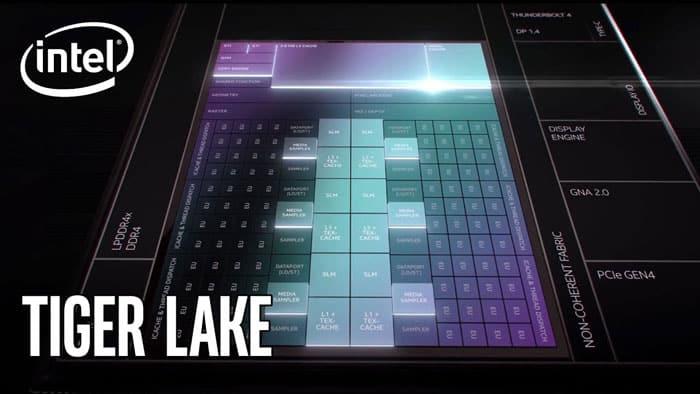 Processeur Intel Tiger Lake